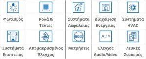 Ηλεκτρονικό σεμινάριο KNX λειτουργίες