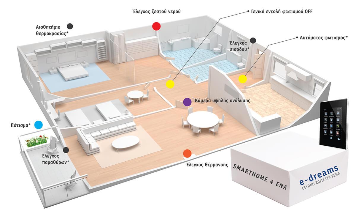Έξυπνο σπίτι - smarthome